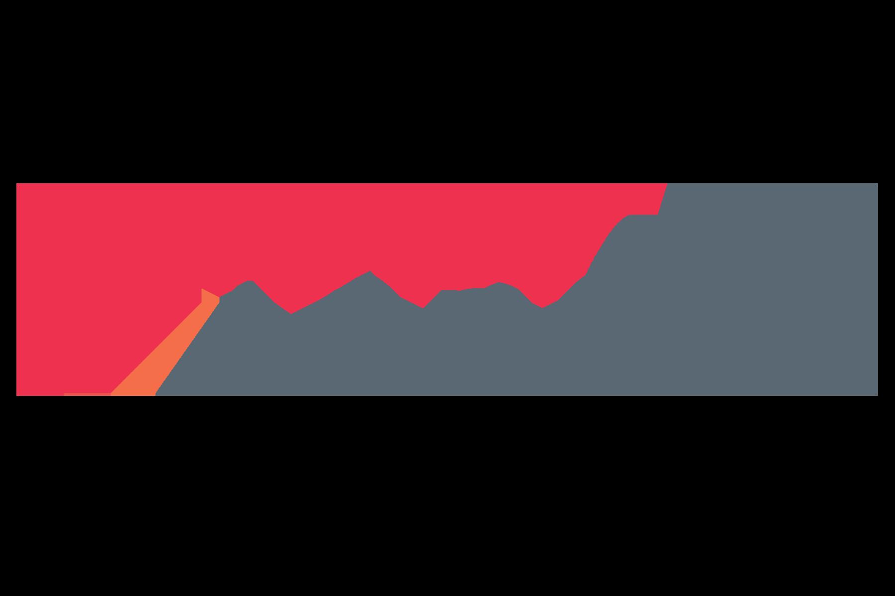 MediaAccord